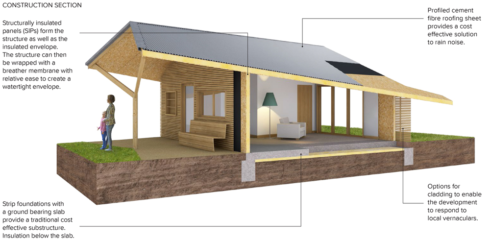 LSI Architects NACSBA Self Build on a Shoestring 2017 Entry