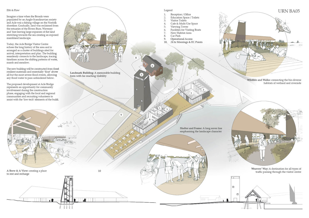 LSI Architects Acle Bridge Design Competition Submission